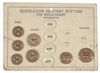 WWII REGULATION MILITARY SPARE BUTTON CARD
